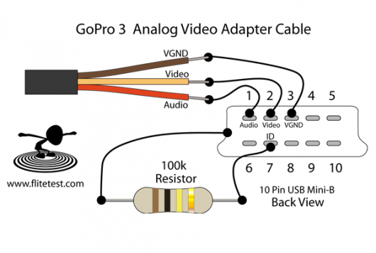 10 pin usb gopro