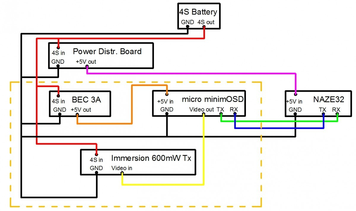 Micro Minimosd Wiring Diagram Naze32 Flight Controller About Loosing It Toasted My Second Naze Board Rcexplorer