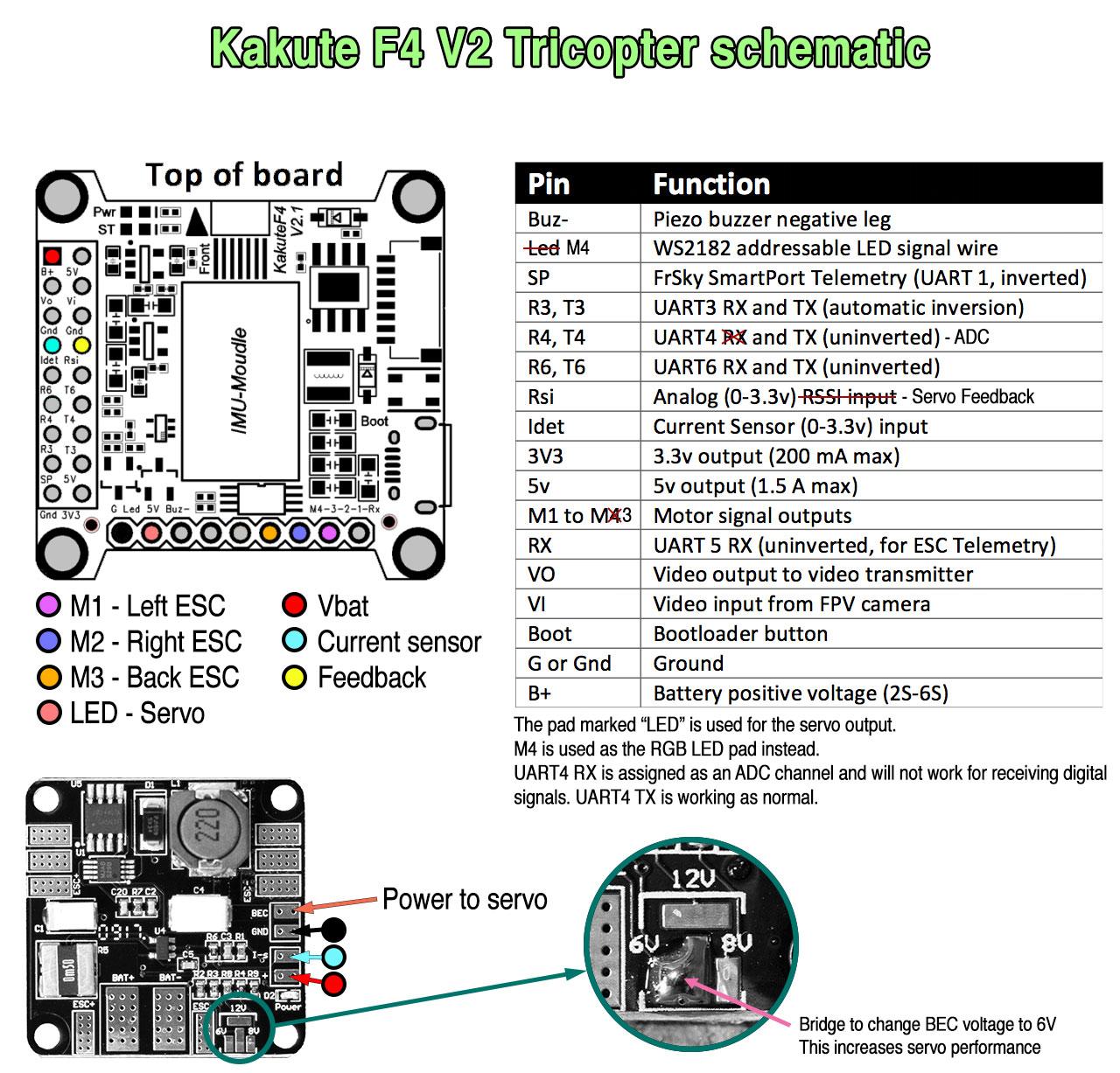BabyTricopter kit + Kakute F4 and PDB - Bundle